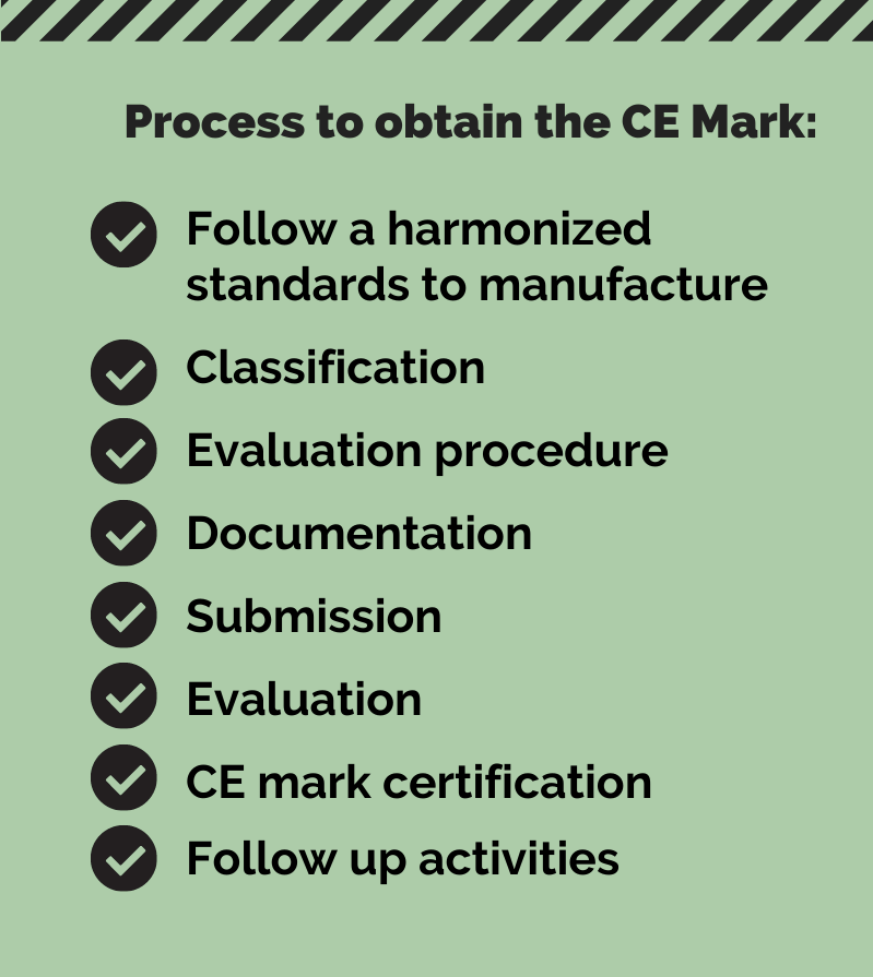 Process to obtain the ce mark